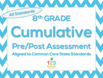 8th Grade Math Cumulative Pre/Post Test or Assessment