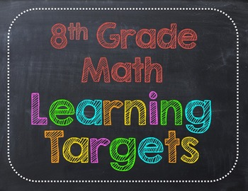 """8th Grade Math """"I Can"""" Statement Posters for Common Core S"""