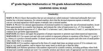 8th Grade Mathematics Multi-Standards Scale