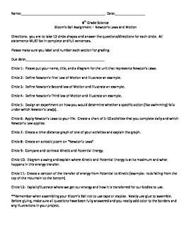 8th Grade Newton's Laws Bloom's Ball