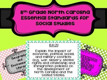 8th Grade North Carolina Essential Standards for Social St