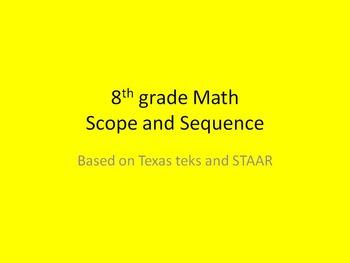 8th Grade STAAR Math Curriculum plan