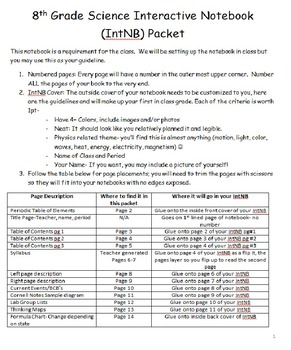8th Grade Science Interactive Notebook Setup Pack