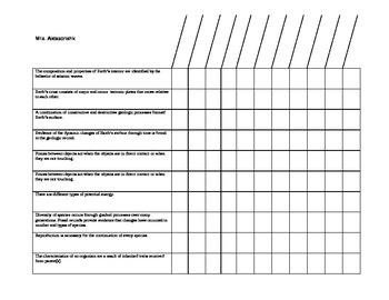 8th Grade Science Standards Alignment- Ohio Common Core