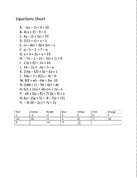 8th grade Multi Step Equations Solve and Color