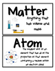 8th grade science word wall cards bundled set