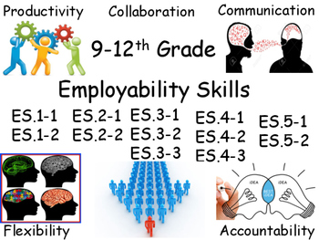 9-12th Grade Employability Skills Student Posters (With I