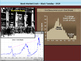 9. Roaring Twenties and Great Depression - Lesson 3 of 6 -