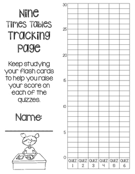 9 Times Tables Multiplication Fluency- 6 Quizzes with Self