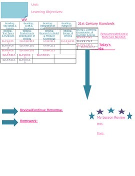9th Grade English Lesson Plan Template for WV