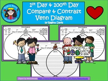 A+  1st Day of School & 100th Day of School...Compare and