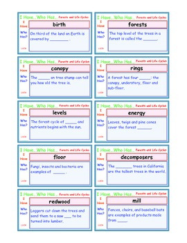 A Brilliant -  I Have Who Has 30 Card Set – Forests and Li
