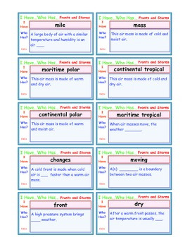 A Brilliant -  I Have Who Has 30 Card Set – Fronts and Sto
