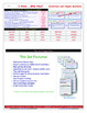 A Brilliant -  I Have Who Has 30 Card Set – Inventions and