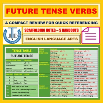 A CHEAT SHEET ON FORMULATION OF FUTURE TENSE