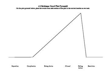 A Christmas Carol Plot Pyramid Assignment