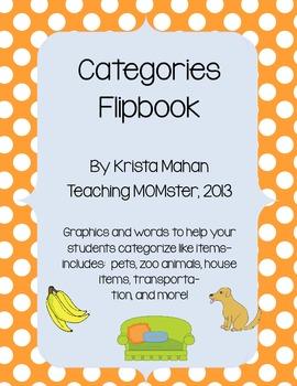 A Flipbook of Categories