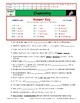 """A Greatest Discoveries  Bill Nye  """"Chemistry"""" - Worksheet,"""