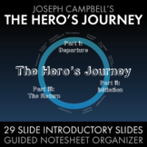 Hero's Journey – From Ancient Greece to Today's Favorite F