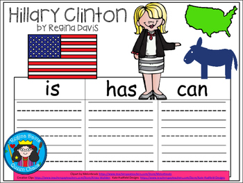 A+ Hillary Clinton... Three Graphic Organizers