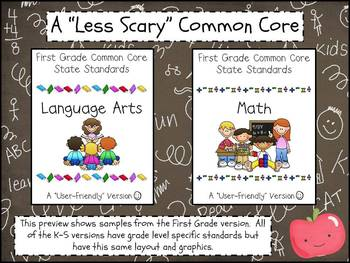 A Less Scary Fifth Grade Common Core - District License