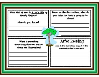A Log's Life by Wendy Pfeffer Picture Walk Graphic Organizer