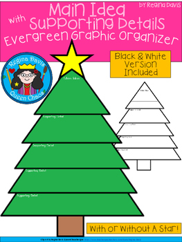 A+ Main Idea with Supporting Details: Evergreen or Christm