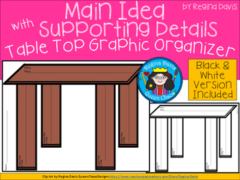 A+ Main Idea with Supporting Details: Table Top Graphic Organizer