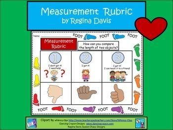 A+  Measurement: Rubric