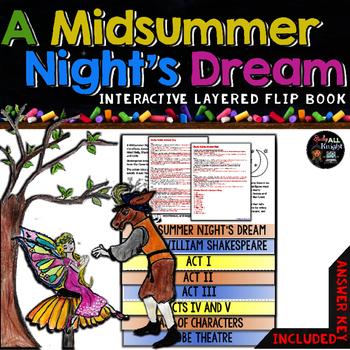 A Midsummer Night's Dream William Shakespeare: Interactive
