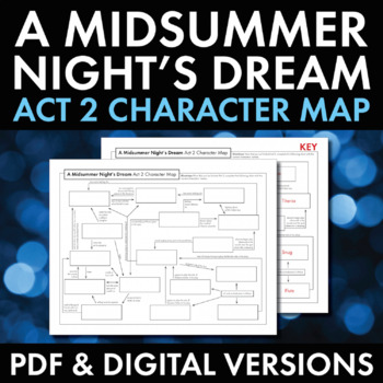 A Midsummer Night's Dream Act 2 Character Map Review Activity
