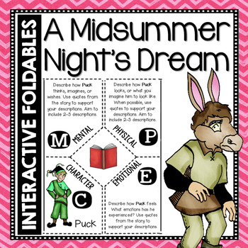 A Midsummer Night's Dream: Reading and Writing Interactive