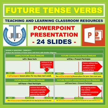 A PRESENTATION ON FUTURE TENSE FORMATION AND USAGE