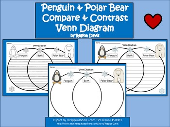 A+  Penguin & Polar Bear Venn Diagram...Compare and Contrast