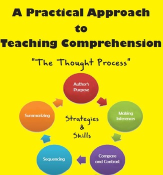 A Practical Apprpoach to Teaching Comprehension: The Thoug