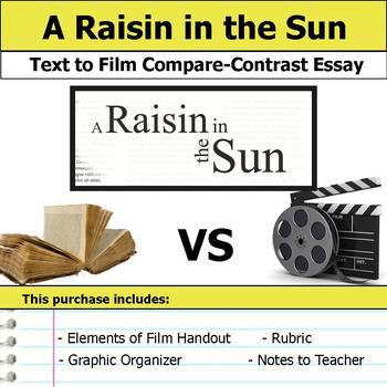 A Raisin in the Sun - Text to Film Essay Bundle