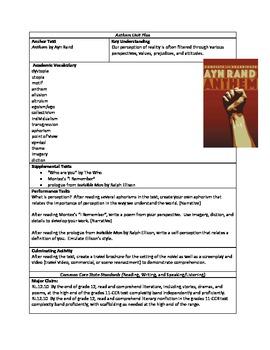 A. Rand's Anthem (Unit Plan)