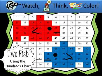 Red Fish and Blue Fish Hundreds Chart Fun - Watch, Think,