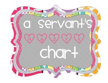 A Servant's Heart: Classroom Job Chart