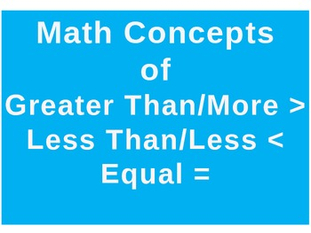 A Short PowerPoint Lesson using Greater Than, Less Than, a