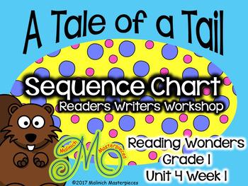A Tale of a Tail - Unit 4 Week 1 - Grade 1 - Reading Wonders