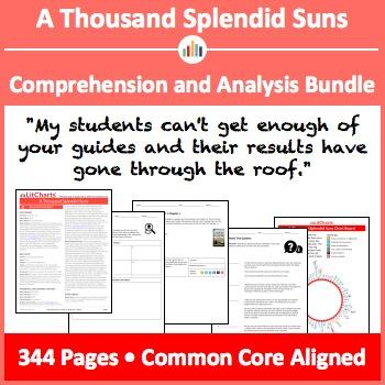 A Thousand Splendid Suns – Comprehension and Analysis Bundle