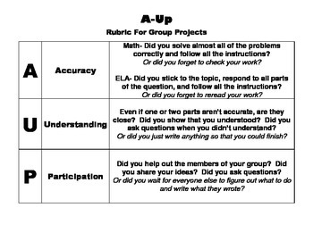 A-Up Rubric for peer and self assessment in small groups