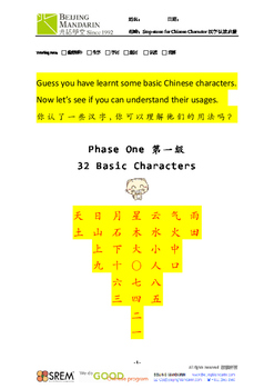 A few characters matter to your Chinese learning