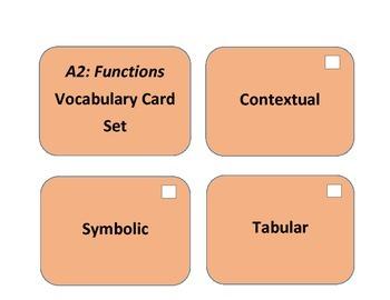 A2: Functions of Algebra Vocabulary Cards: Set 2