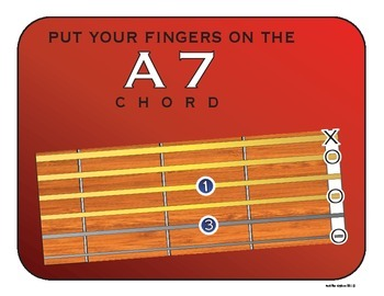 A7 Guitar Chord