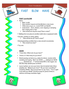 AAC Core Vocabulary of the Week - HAVE, SLOW, FAST