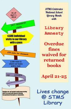 AASL National Library Month Infographic