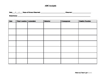 ABC Behavior Observation Chart (Word Doc)