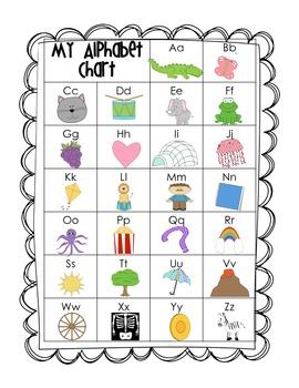 ABC Chart (to match Bright Polka-Dot ABC Signs)